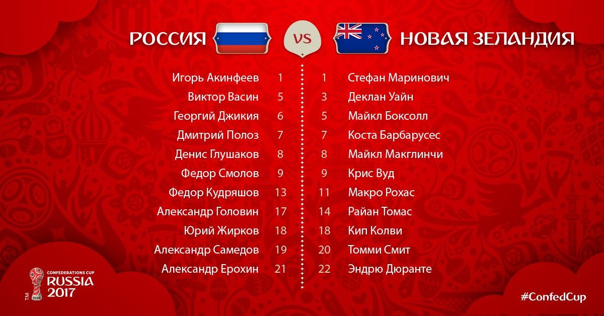 Стартовый состав команд матча Россия-Новая Зеландия